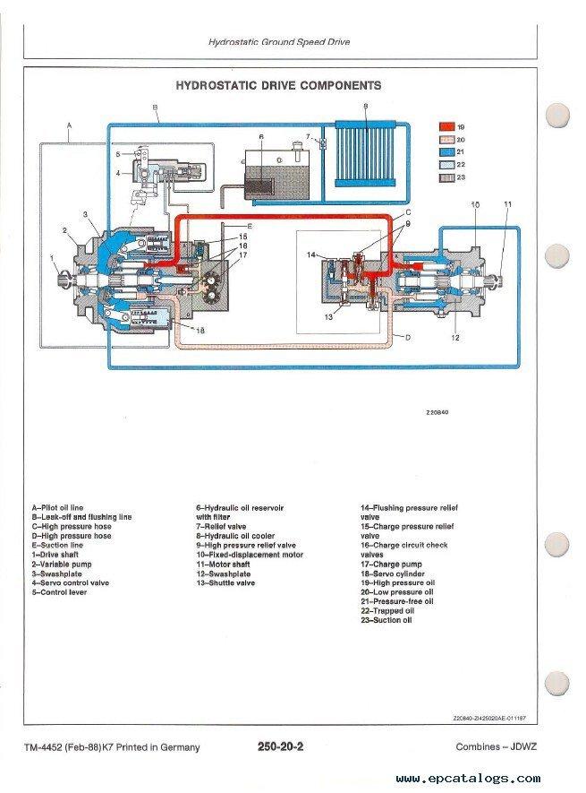 John Deere 4400 Bine Wiring Diagram Simple Diagrams