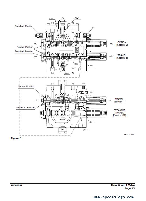 Terex Txc 340lc 2 Heavy Excavator Workshop Manual Pdf Download