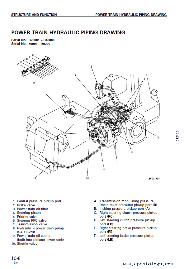 Komatsu Bulldozer D41E 6 D41P 6 series Operators Manual komatsu bulldozer d41e 6 d41p 6 pdf manuals Komatsu D41 Specifications at bakdesigns.co
