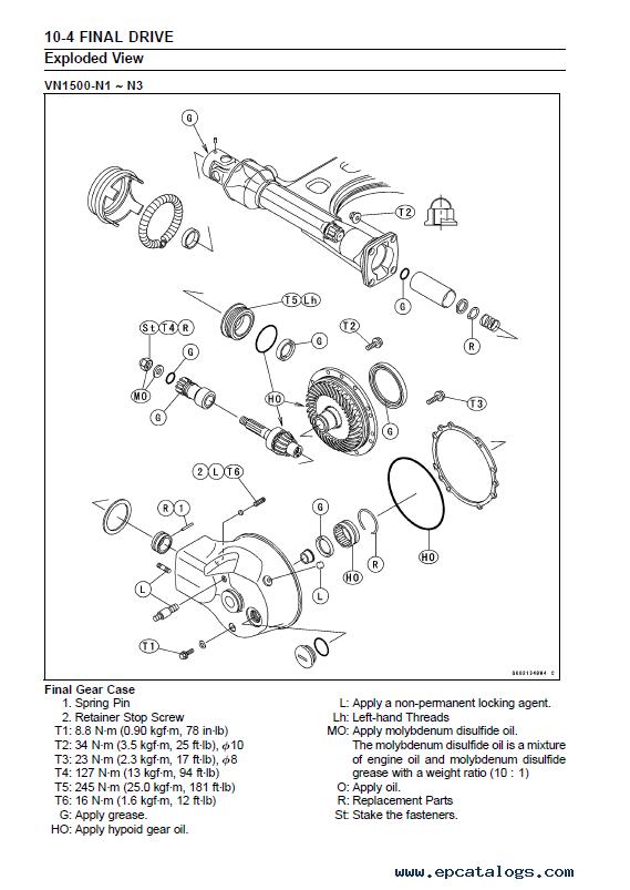 Kawasaki Vulcan Oil Pressure Wiring Diagram on