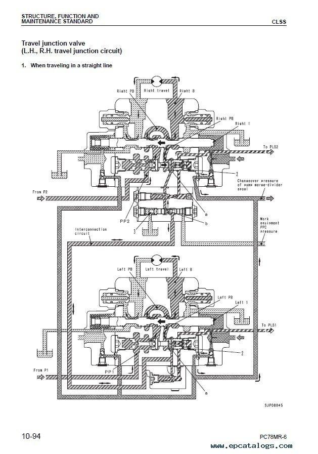 Manual electric komatsu
