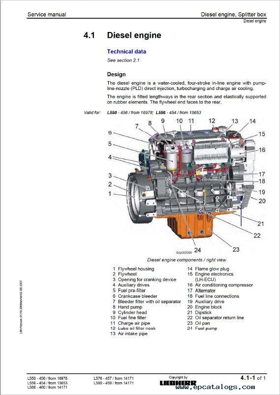 Liebherr L550 - L580 2plus2 Wheel Loader Service Manual PDF