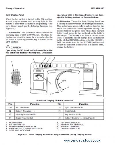 Bestseller  Electric Motor Repair Manuals