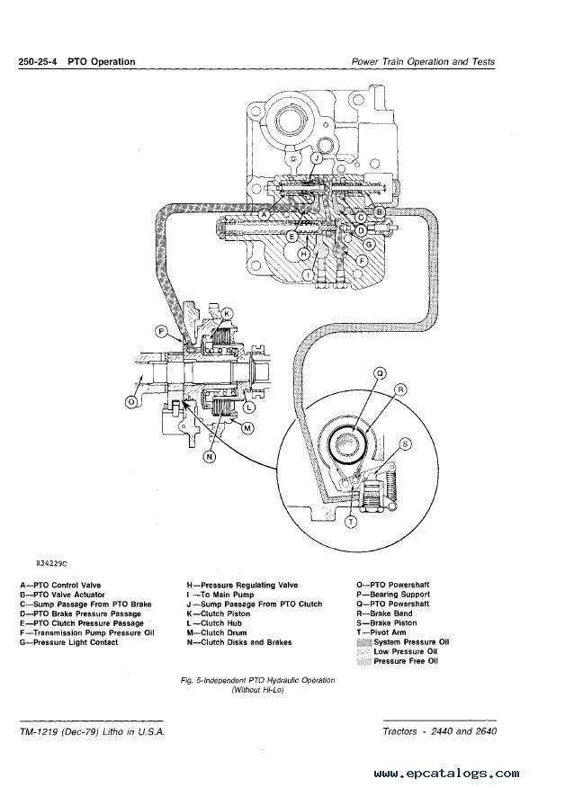 John Deere 2440 amp 2640 Tractors Technical Manual PDF
