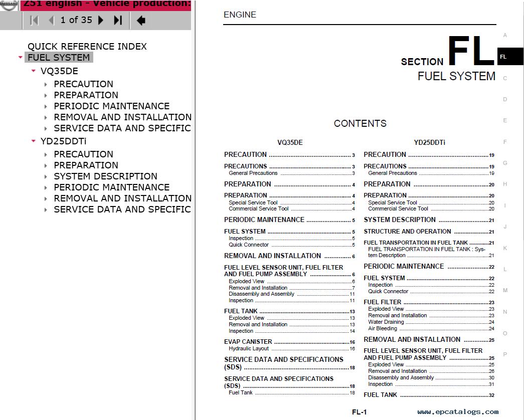 repair manual Nissan Murano Model Z51 Series 2013MY Electronic Service  Manual - 1