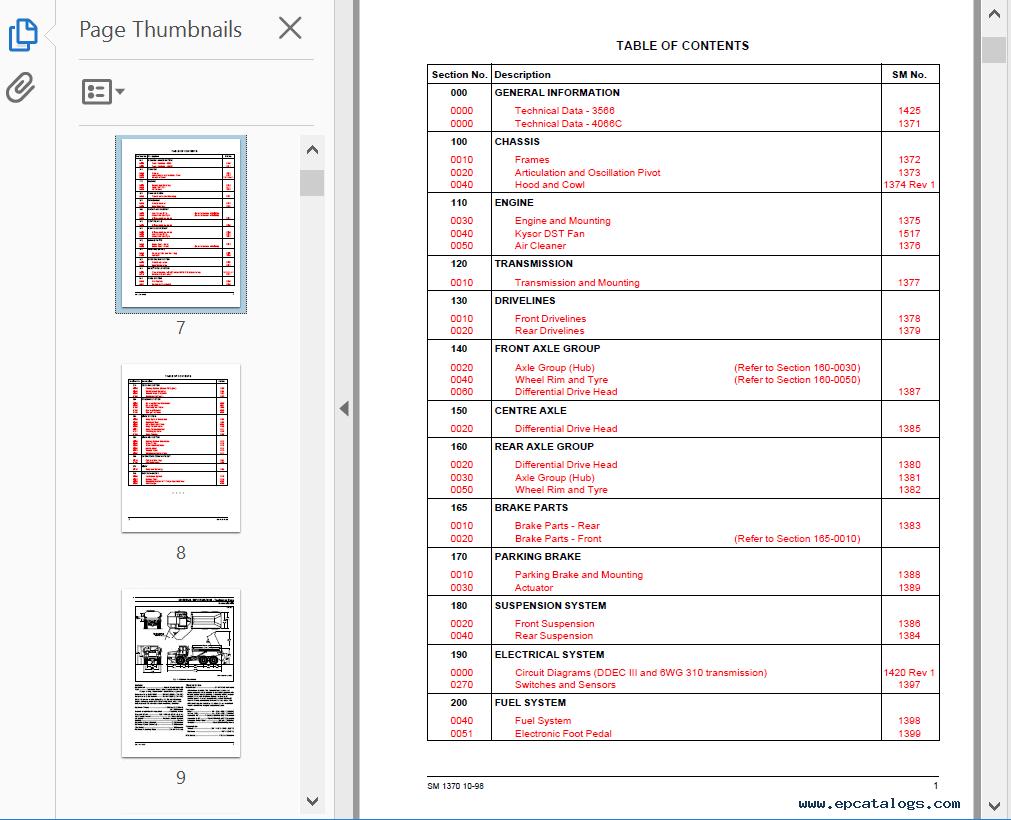 repair manual Terex 3566 & 4066C Articulated Dumptruck Service Manual PDF -  1