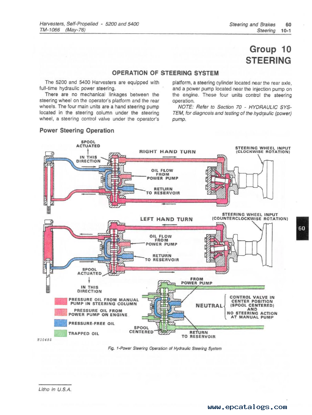 john deere 5200 wiring diagram   30 wiring diagram images