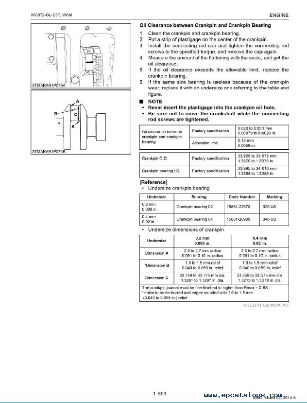 Kubota Gl manual