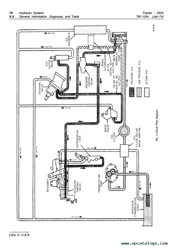 Jd 2520 Wiring Diagram
