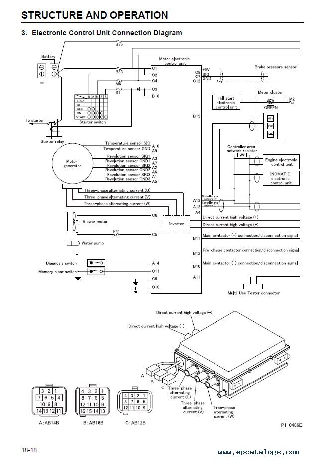 mitsubishi 4d33 workshop manual pdf