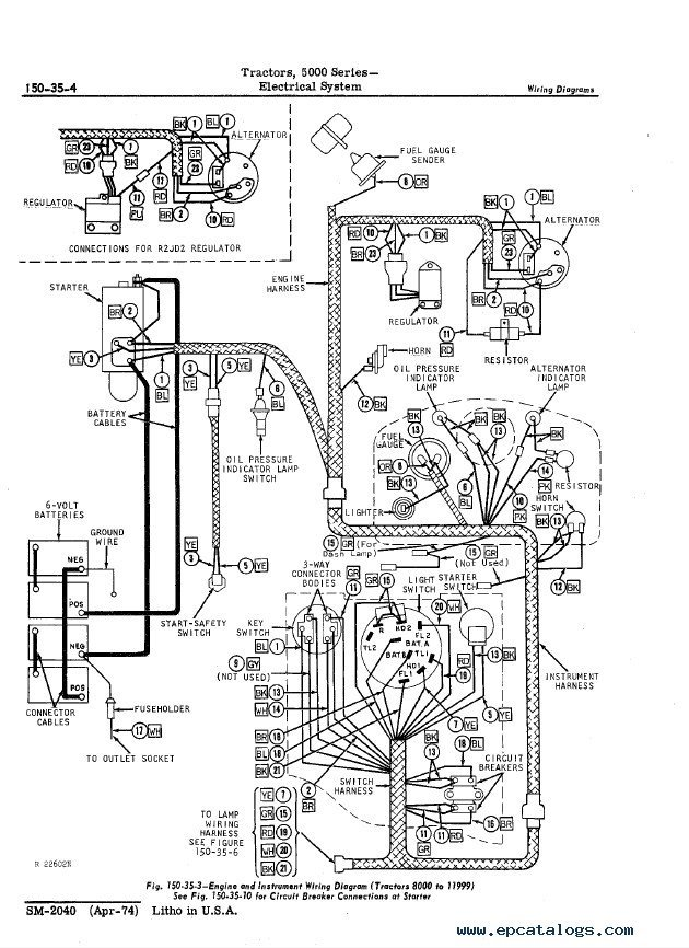 ford 5000 starter wiring diagram john deere 5000 series tractor sm2040 service manual pdf repair enlarge