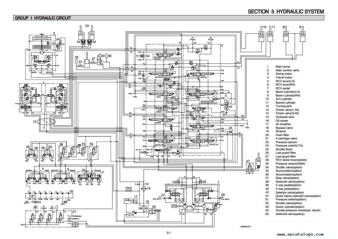 repair manual Hyundai R160LC-9S (Brazil) Crawler Excavator Service Manual -  6