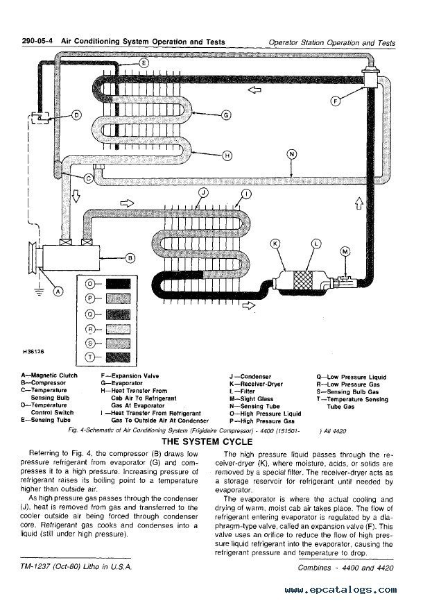 john deere 4400 combine wiring diagram john wiring diagrams online john deere 4400 4420 combines tm1237 technical manual pdf