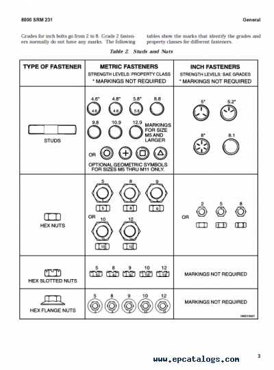 Hyster Forklift Wiring Diagram E60
