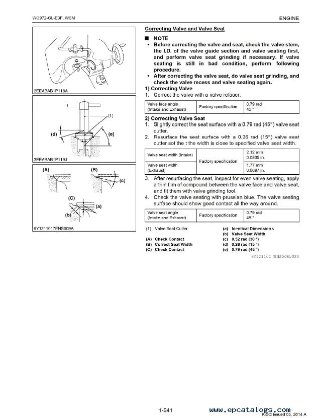 rotavator manual ebook
