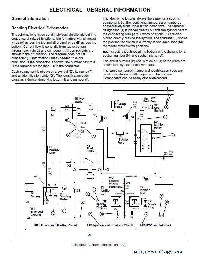 John Deere GT225 GT235 GT235E GT245 Lawn Garden Tractor TM1756 Technical on john deere lawn mower engine diagram, john deere rx95 wiring-diagram, john deere 112 electric lift wiring diagram, john deere lawn tractor generator, john deere solenoid wiring diagram, john deere 24 volt starter wiring diagram, john deere lawn tractor coil, john deere l125 wiring-diagram, john deere 325 wiring-diagram, john deere lawn tractor lubrication, john deere lt166 wiring-diagram, john deere lawn tractor ignition switch, john deere 318 ignition wiring, john deere 317 ignition diagram, john deere planter wiring diagram, john deere lx255 wiring-diagram, john deere lawn tractor brake pads, john deere lawn mower carburetor diagram, john deere lawn tractor ignition system, john deere 110 wiring diagram,