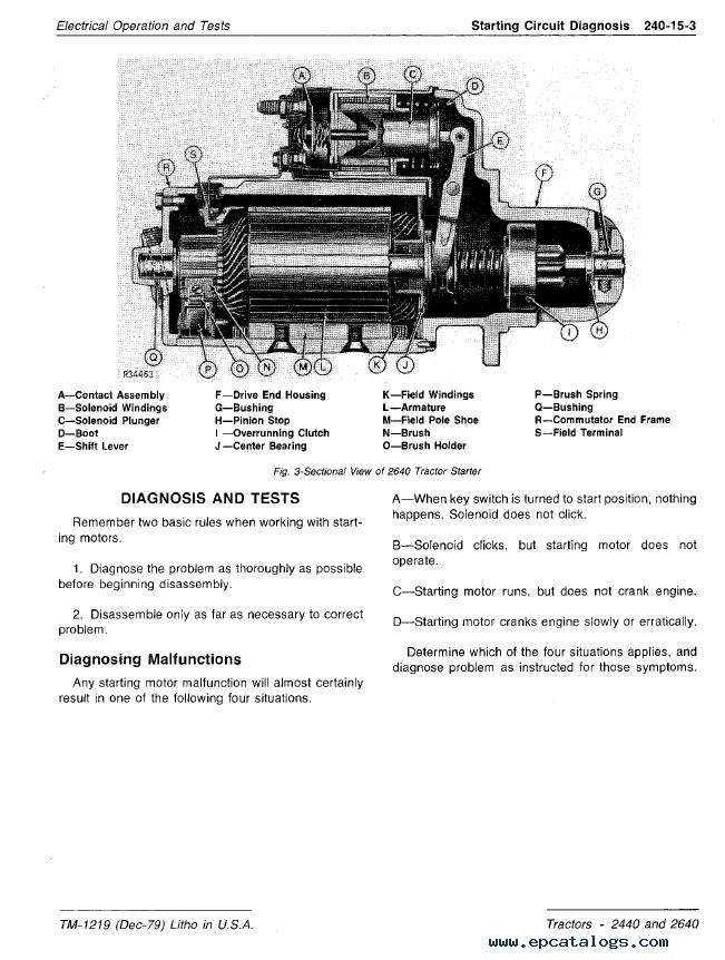 John Deere 2440 Amp 2640 Tractors Technical Manual Pdf