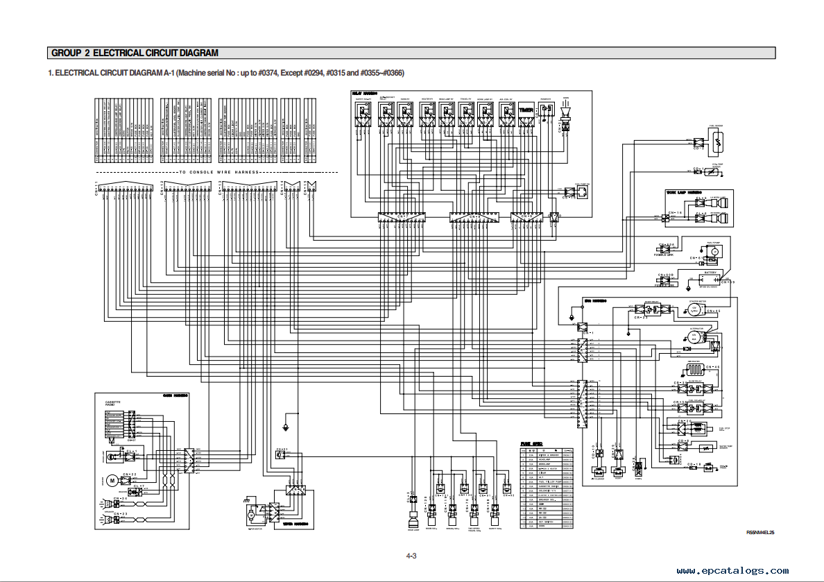 Hyundai Excavator Wiring Diagram Trusted Schematics Trajet For Qubee Quilts Mahindra Diagrams