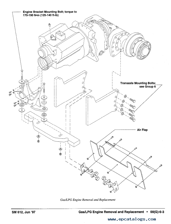 Clark Forklift Engine Diagram