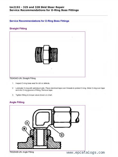 John Deere 325 & 328 Skid Steer Loader Technical Manual TM2192 PDF