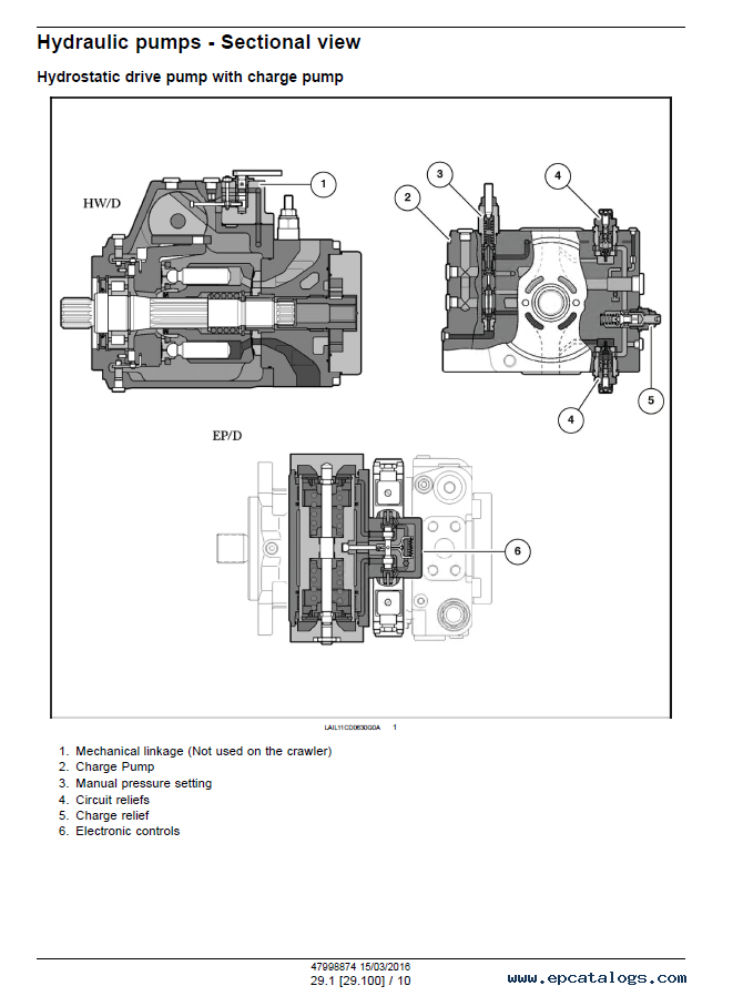 New Holland 1150l Crawler Dozer Service Manual Pdf