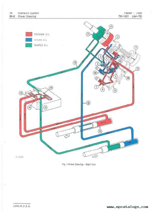 John Deere 7020 Wiring Diagram - Wiring Diagrams Rename on