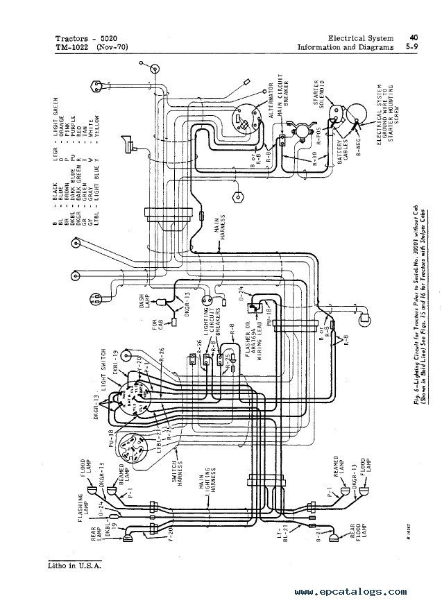 John Deere 5020 Wiring Diagram Circuit Connection Diagram