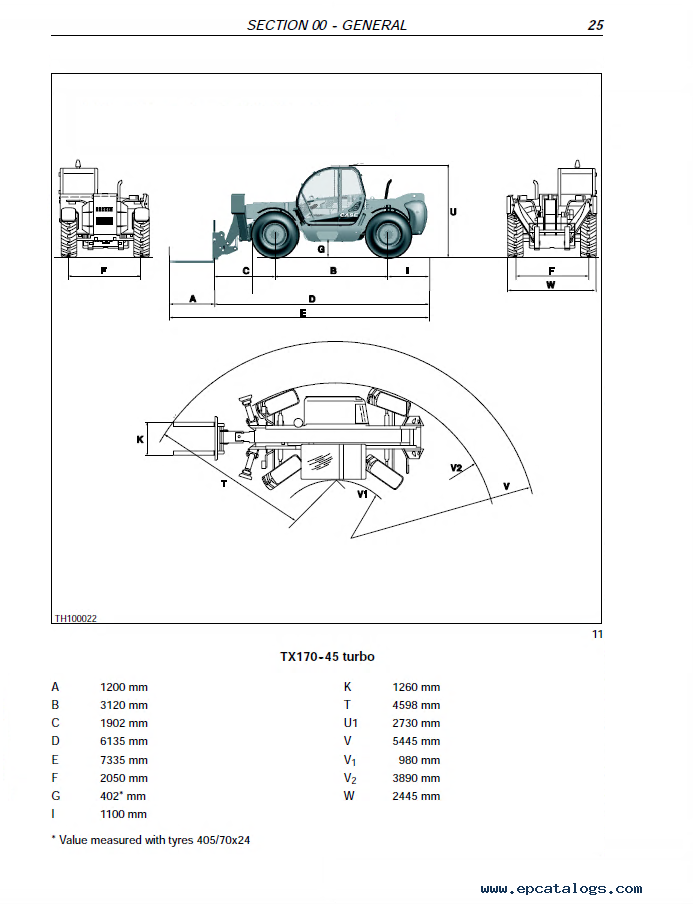 Case Tx Series Turbo Telehandler Pdf Service Manual