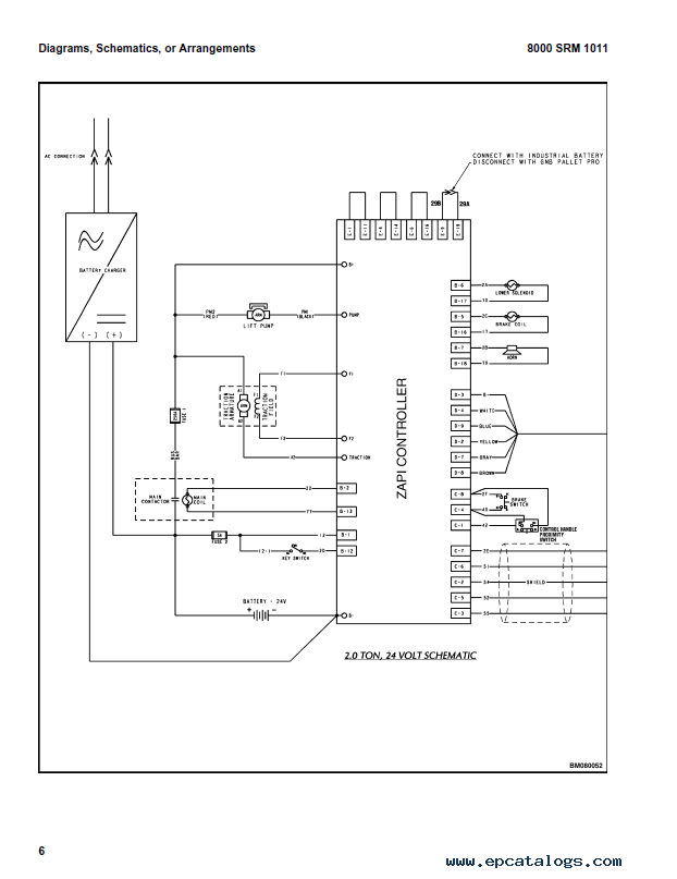 hyster class 3 for b218 w40z electric motor hand trucks pdf manual hyster w40z wiring diagram forklift hyster h100xm wiring diagram edwards 5721b wiring diagram at bakdesigns.co