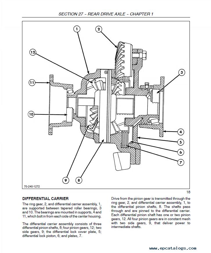 New Holland Tractors Workshop Service Repair Manual on Engine Oil Flow Diagram