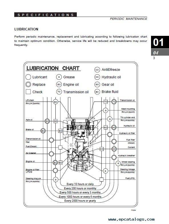clark forklift starter wiring diagram clark forklift starter relay wiring diagram   elsalvadorla Toro Wiring Diagrams 36 Volt Ezgo Wiring Diagram