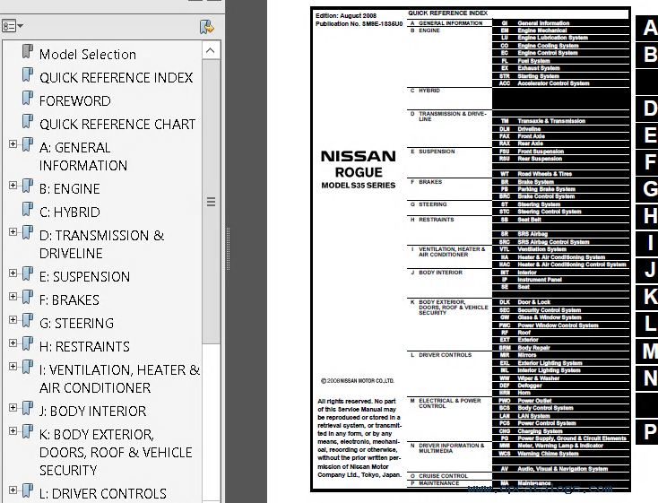 nissan rogue s35 2008 2011 service manual pdf rh epcatalogs com 2010 nissan rogue 360 owners manual 2010 nissan rogue service maintenance guide