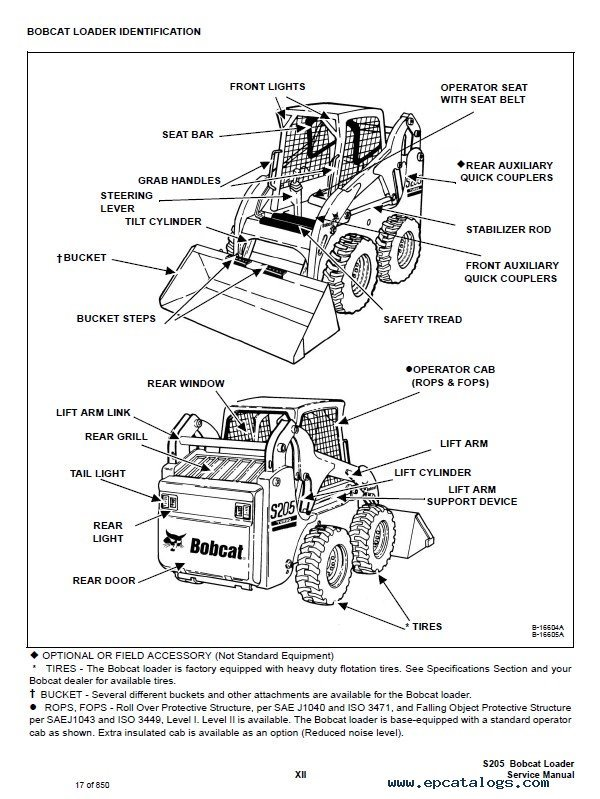 Bobcat 743 Parts Manual Free Download