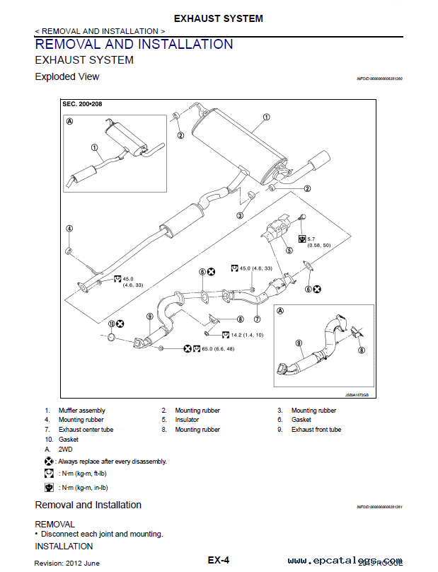Nissan Rogue Model S35 Series 2013 Service Manual PDF