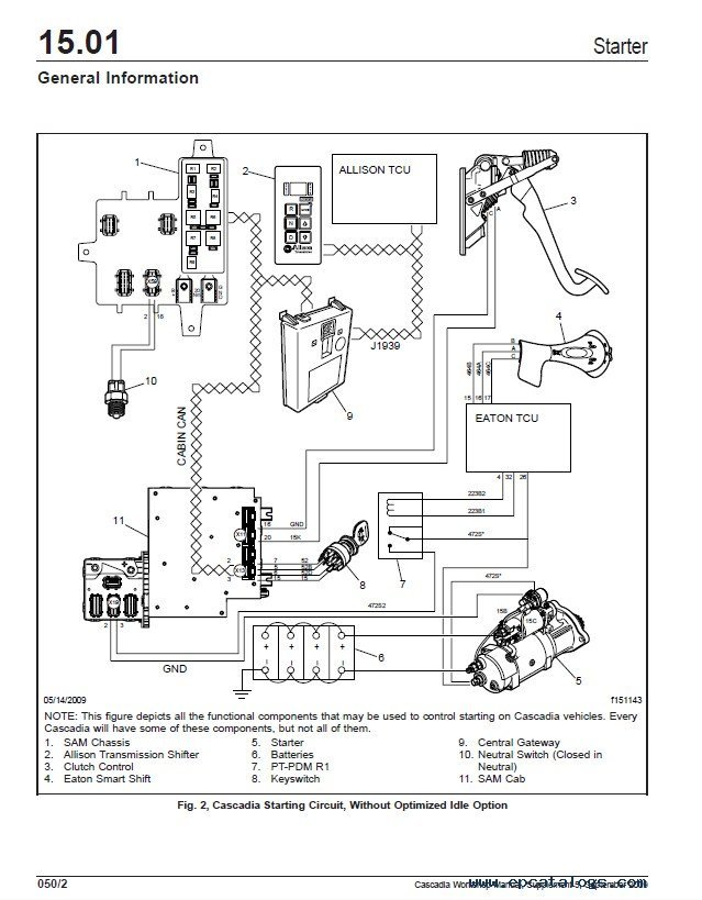 About Wiring Diagram Additionally 2005 Freightliner M2 Rhjavi6ewflagrangegainfo: Freightliner Clic Wiring Diagram At Gmaili.net