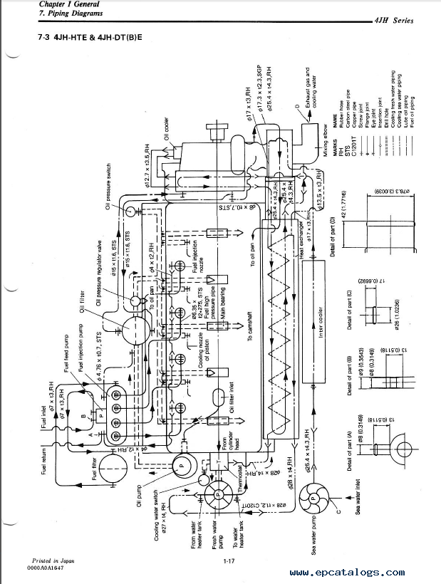 Yanmar Hbe on Ford F Transmission Repair Manual Wiring Diagram Enthusiast Diagrams