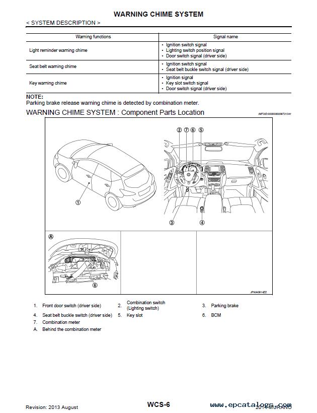 nissan murano model z51 series 2014 service manual pdf rh epcatalogs com nissan murano owners manual nissan murano repair manual free