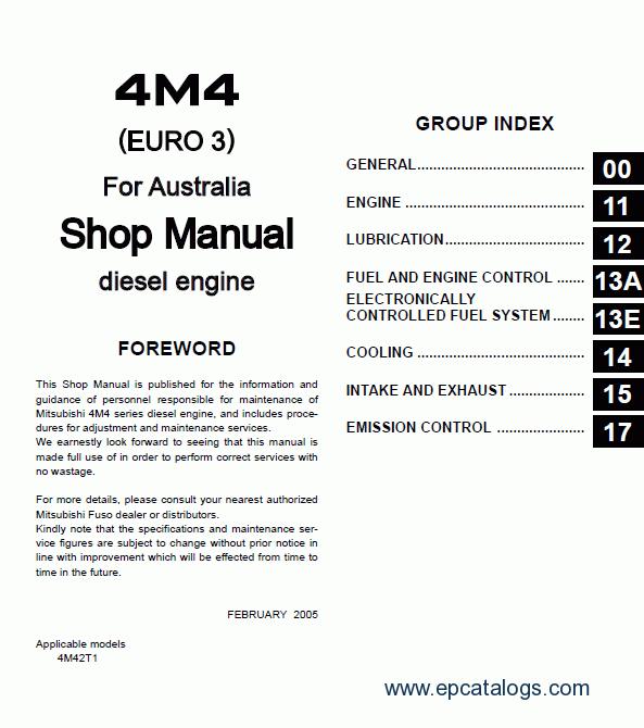 mitsubishi repair manual download rh mitsubishi repair manual download mollysmenu us 2006 Mitsubishi Fuso FE140 Manual 2007 Mitsubishi Fuso FE85D
