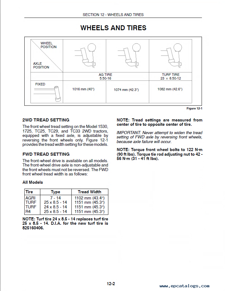 New Holland TC33 TC33D Tractors PDF Manual on
