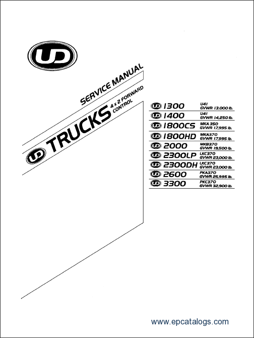 Nissan 1400 owners manual pdf
