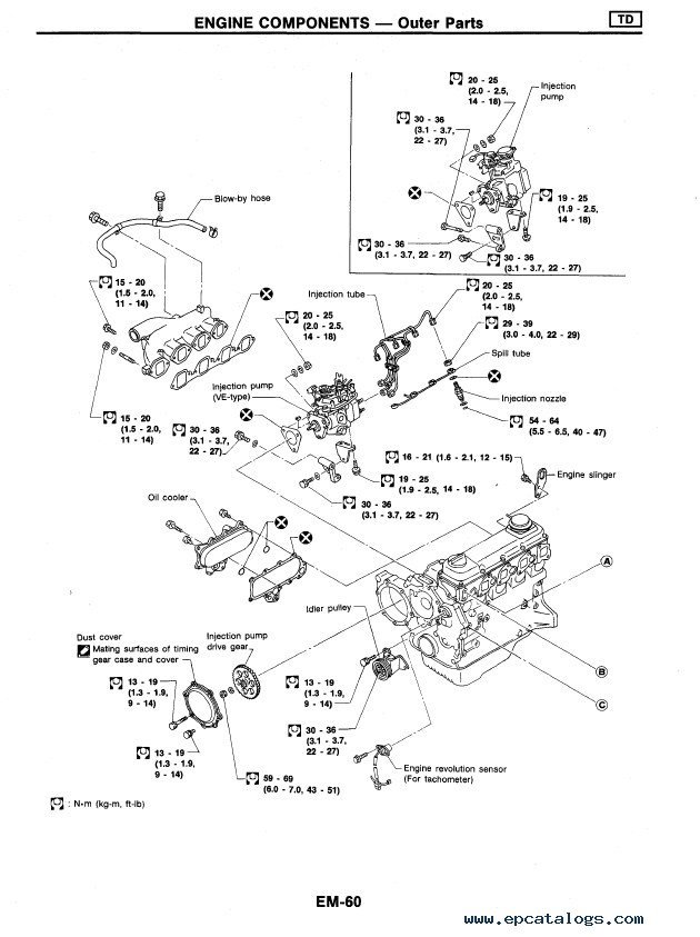nissan cabstar f23 service manual pdf download