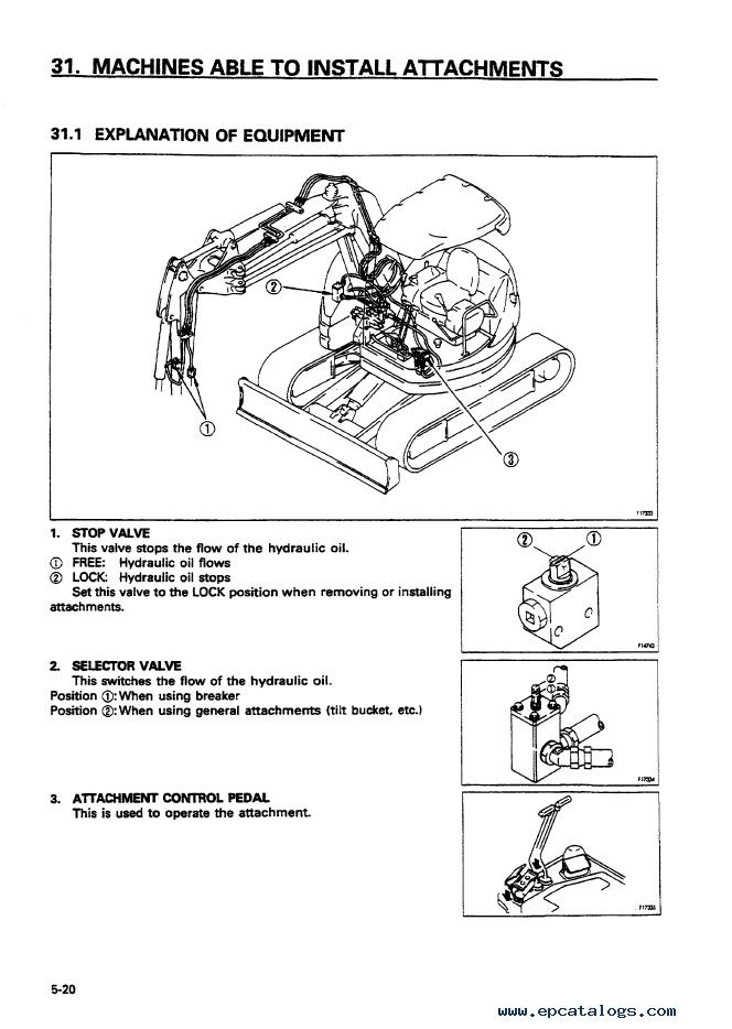 TITAN TPW-2200 OWNERS MANUAL Pdf Download   ManualsLib