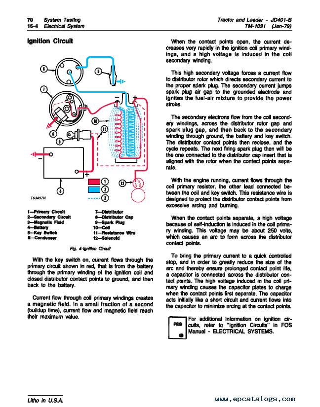 John Deere JD401-B Tractor and Loader TM1091 Technical Manual PDF on