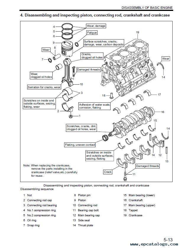 caterpillar gp15n gp18n d20n dp25n dp30n dp35n lift trucks service manuals pdf repair