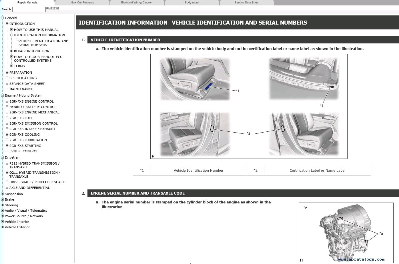 repair manual Lexus RX450h, GYL25 series Repair Manual 2015 - 1