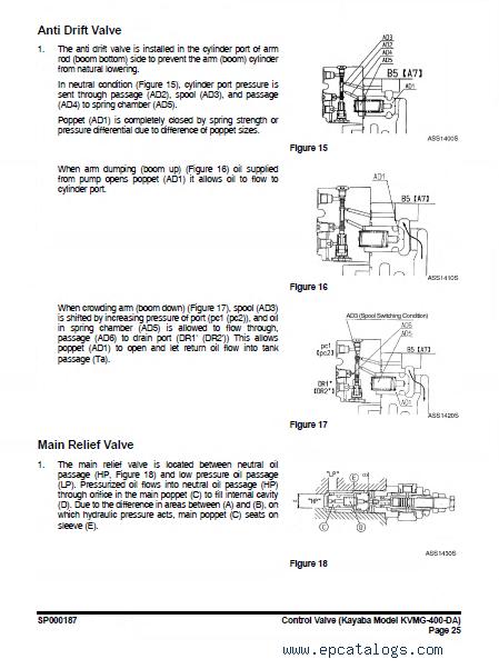 caterpillar 330 excavator manual pdf