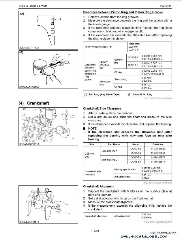 kubota oc60 e3 oc95 e3 diesel engine workshop manual pdf 9y111 rh epcatalogs com Kubota RTV 900 Wiring Diagram Kubota RTV Wiring Schematics