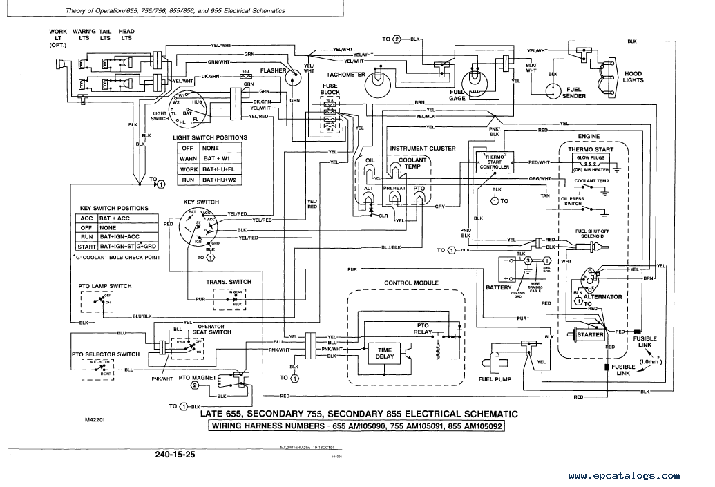 john deere 655 755 855 955 756 856 compact utility tractors technical manua john deere 655 755 855 955 756 856 compact utility tractors tm1360 John Deere 855 Parts Diagram at bakdesigns.co
