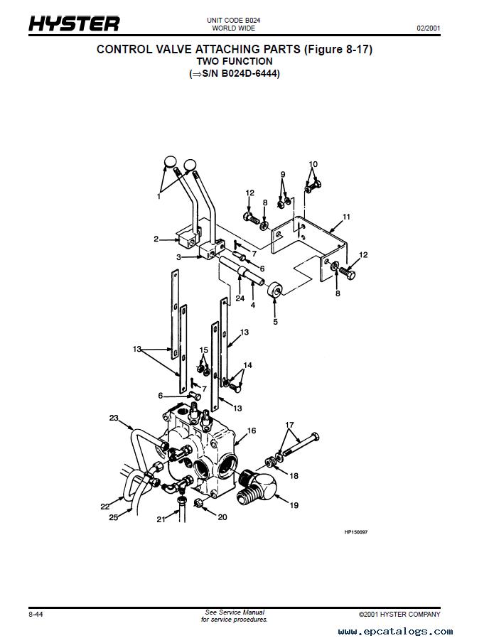 doosan forklift wiring diagrams 25 skyjack wiring diagram