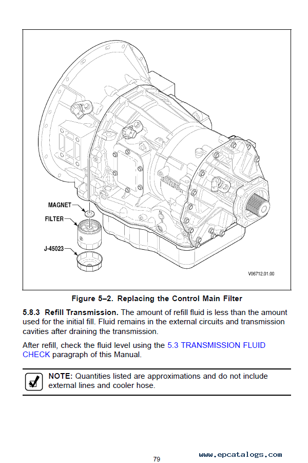 Allison Transmission 1000/2000 Operator's Manual PDF